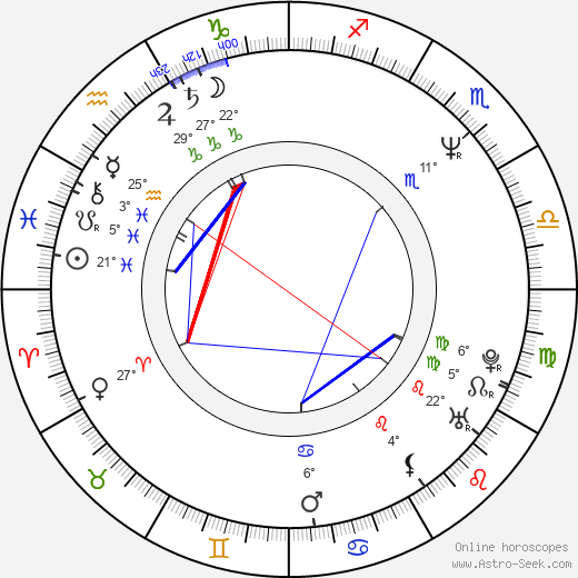 Zuzana Frenglová birth chart, biography, wikipedia 2018, 2019