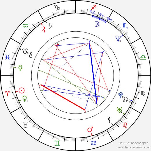 Anna Caterina Antonacci birth chart, Anna Caterina Antonacci astro natal horoscope, astrology