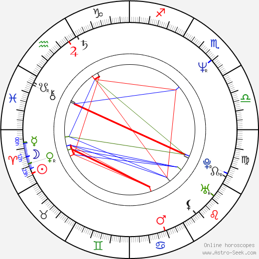 Barbara Enrichi astro natal birth chart, Barbara Enrichi horoscope, astrology