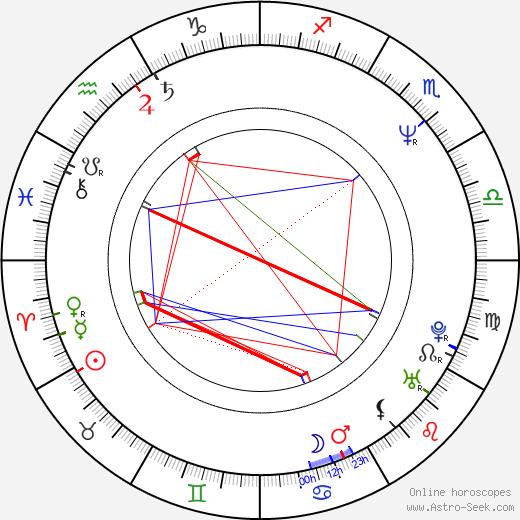 Carey Hayes tema natale, oroscopo, Carey Hayes oroscopi gratuiti, astrologia