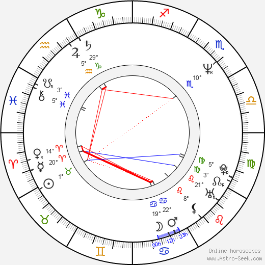 Chad Hayes birth chart, biography, wikipedia 2018, 2019