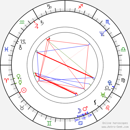 Chad Hayes astro natal birth chart, Chad Hayes horoscope, astrology