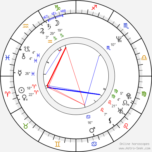 Elise Guilbault birth chart, biography, wikipedia 2019, 2020
