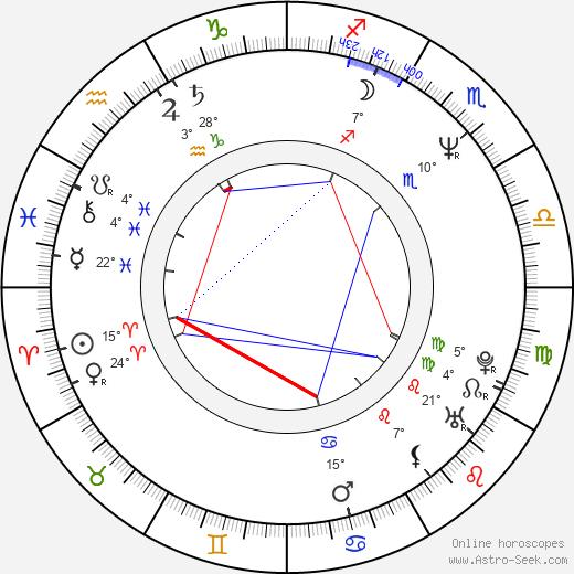 Greg Anderson birth chart, biography, wikipedia 2019, 2020
