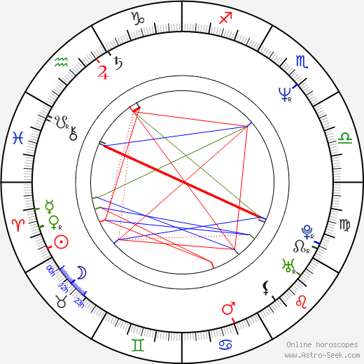 Izuru Narushima tema natale, oroscopo, Izuru Narushima oroscopi gratuiti, astrologia