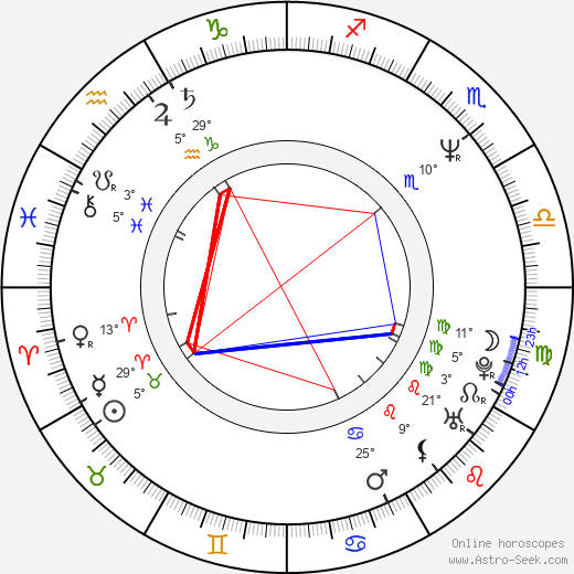 Joan Chen birth chart, biography, wikipedia 2019, 2020