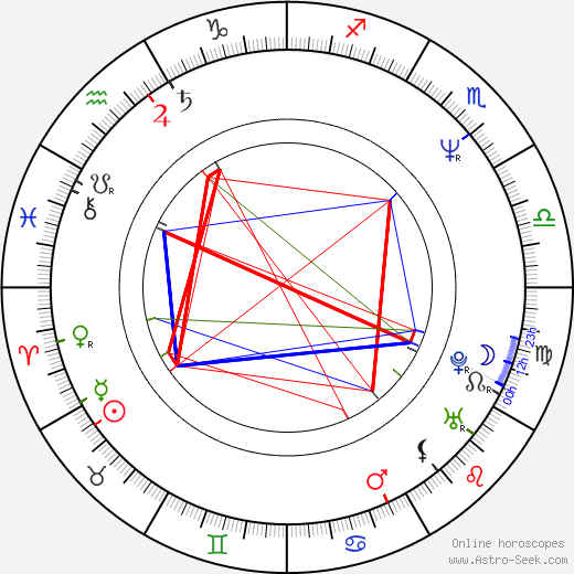 Joan Chen astro natal birth chart, Joan Chen horoscope, astrology