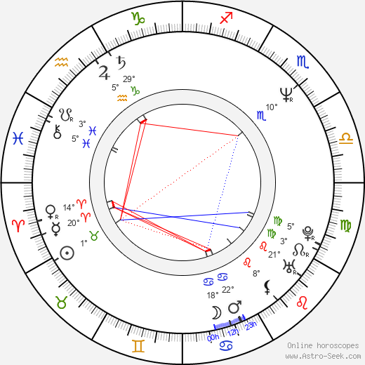Kate Vernon birth chart, biography, wikipedia 2019, 2020