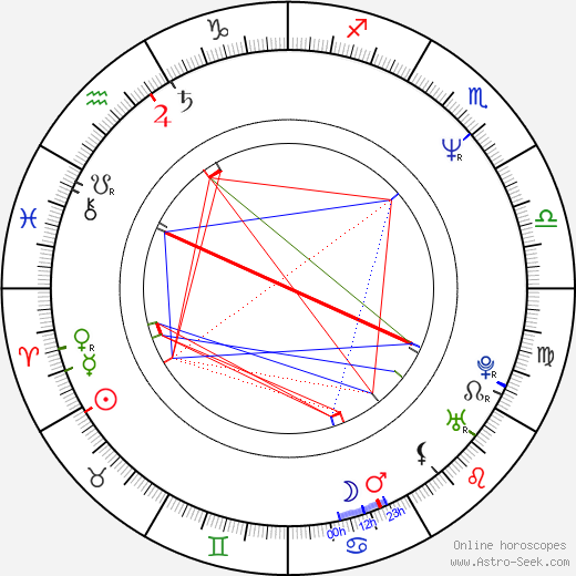 Kate Vernon astro natal birth chart, Kate Vernon horoscope, astrology