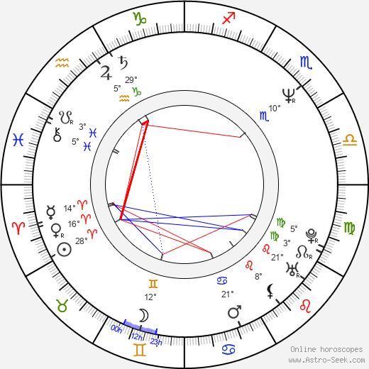 Kelly Hansen birth chart, biography, wikipedia 2020, 2021