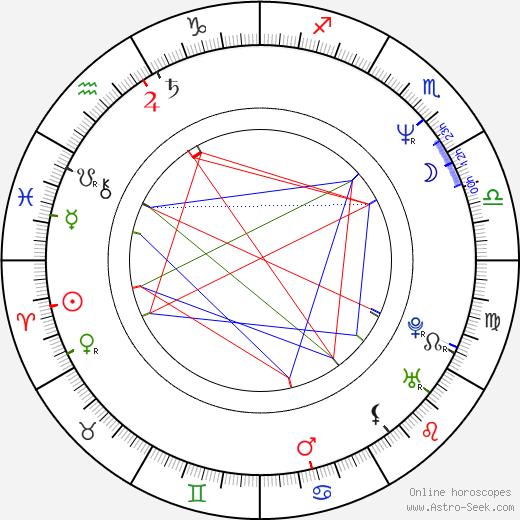 Keren Woodward astro natal birth chart, Keren Woodward horoscope, astrology