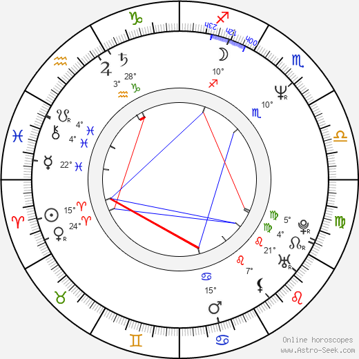 Kevin O'Neill birth chart, biography, wikipedia 2019, 2020