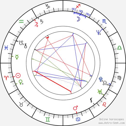 Kevin O'Neill astro natal birth chart, Kevin O'Neill horoscope, astrology
