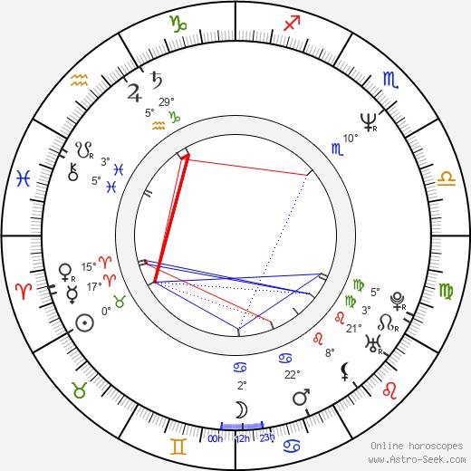 Konstantin Lavroněnko birth chart, biography, wikipedia 2019, 2020