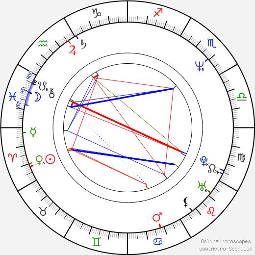 Lisa Gerrard birth chart, Lisa Gerrard astro natal horoscope, astrology
