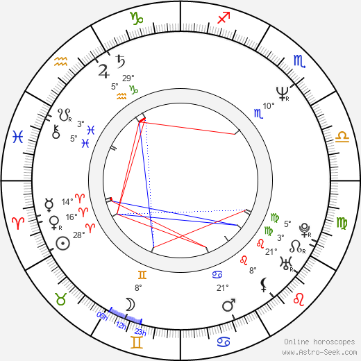 Pavel Kříž birth chart, biography, wikipedia 2018, 2019