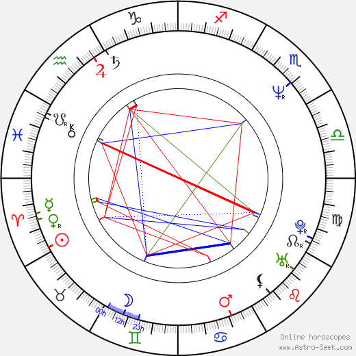Pavel Kříž astro natal birth chart, Pavel Kříž horoscope, astrology
