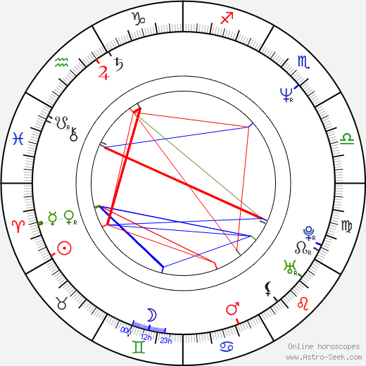 Peter Chung astro natal birth chart, Peter Chung horoscope, astrology