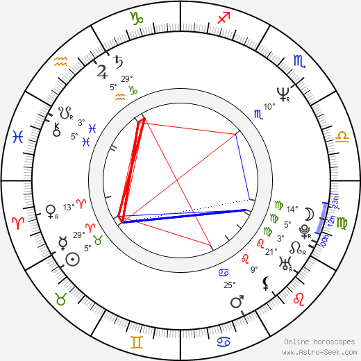 Serge Bromberg birth chart, biography, wikipedia 2019, 2020