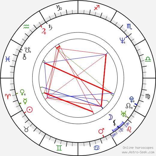 Thröstur Leó Gunnarsson astro natal birth chart, Thröstur Leó Gunnarsson horoscope, astrology