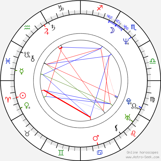 Tom Byron astro natal birth chart, Tom Byron horoscope, astrology