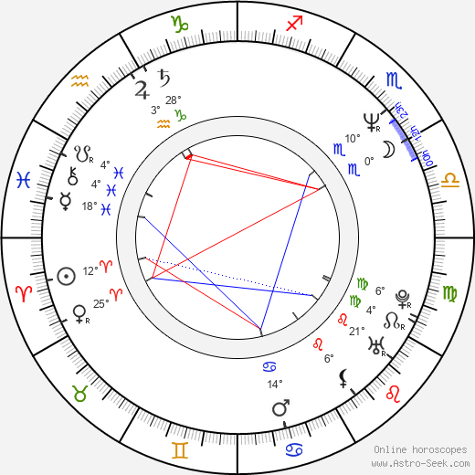 Tony Calabretta birth chart, biography, wikipedia 2019, 2020
