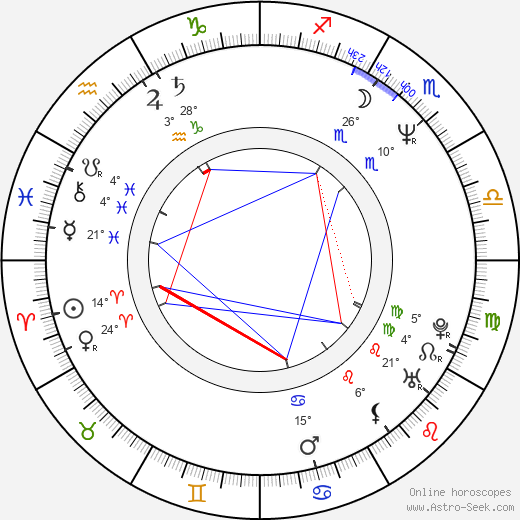 Vernon Campbell birth chart, biography, wikipedia 2020, 2021