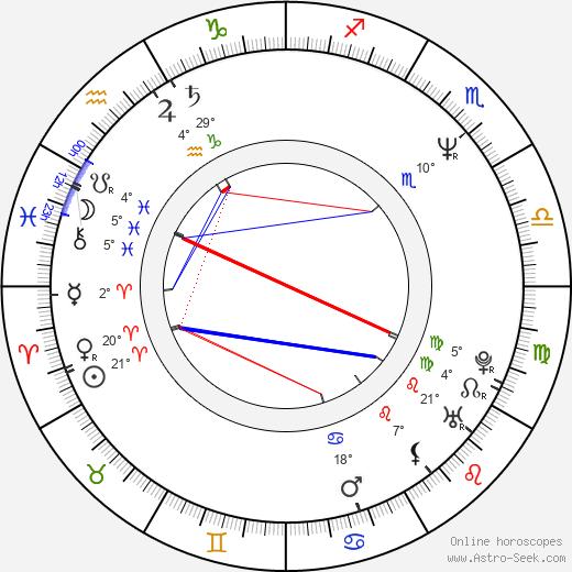 Vincent Gallo birth chart, biography, wikipedia 2020, 2021