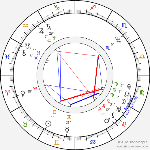 Ann Cusack birth chart, biography, wikipedia 2018, 2019