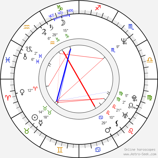 Beat Schlatter birth chart, biography, wikipedia 2019, 2020