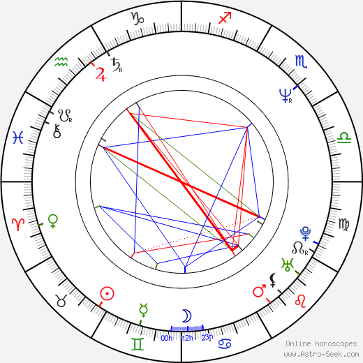 Corey Johnson astro natal birth chart, Corey Johnson horoscope, astrology