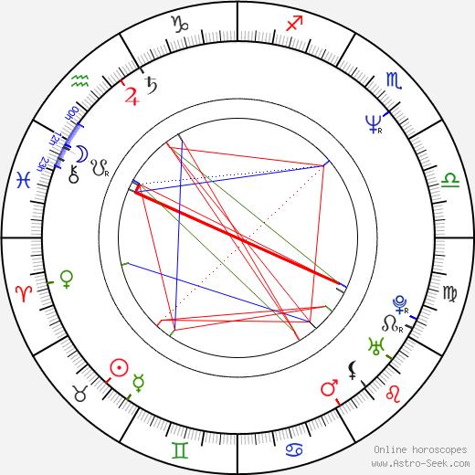 Dreya Weber astro natal birth chart, Dreya Weber horoscope, astrology