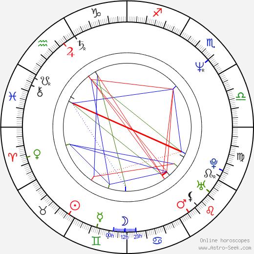 Enya astro natal birth chart, Enya horoscope, astrology