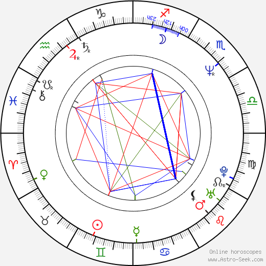 Gianrico Carofiglio день рождения гороскоп, Gianrico Carofiglio Натальная карта онлайн