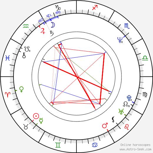 Gina Riley tema natale, oroscopo, Gina Riley oroscopi gratuiti, astrologia