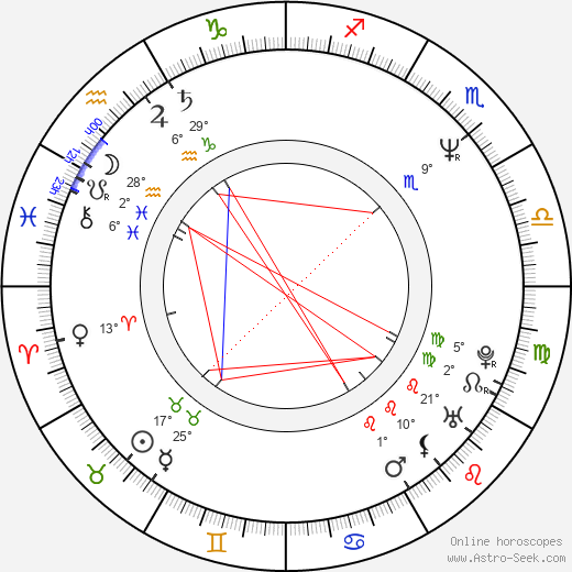 Janet McTeer birth chart, biography, wikipedia 2019, 2020