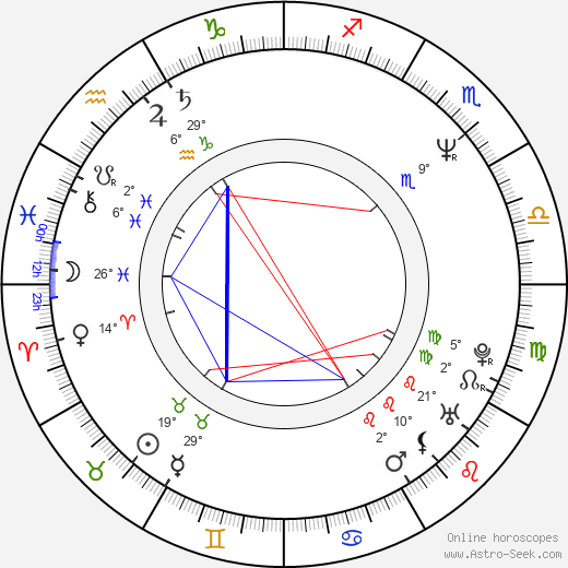 Johanna ter Steege birth chart, biography, wikipedia 2020, 2021