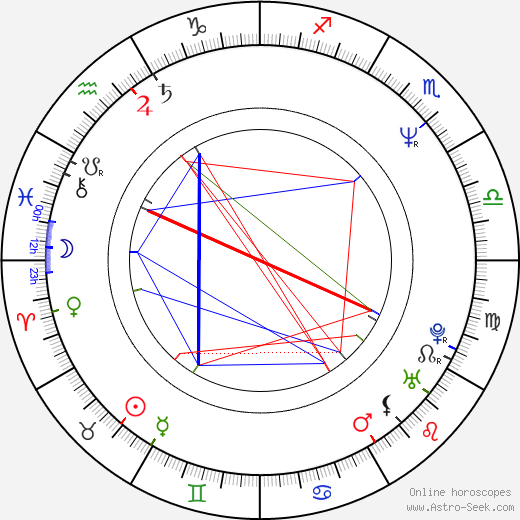 Johanna ter Steege birth chart, Johanna ter Steege astro natal horoscope, astrology