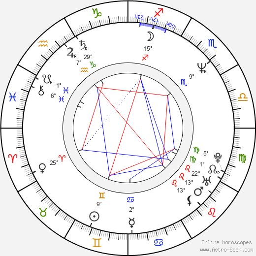 John Terlesky birth chart, biography, wikipedia 2018, 2019