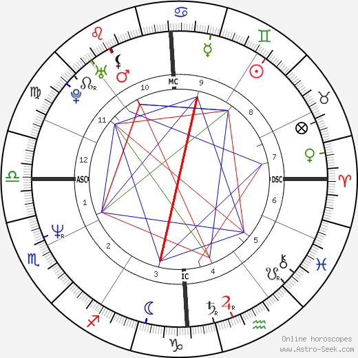 Lea Thompson astro natal birth chart, Lea Thompson horoscope, astrology