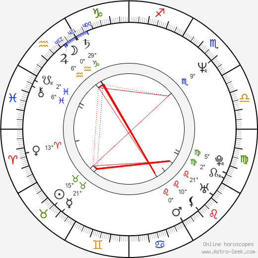 Marc Barbé birth chart, biography, wikipedia 2019, 2020