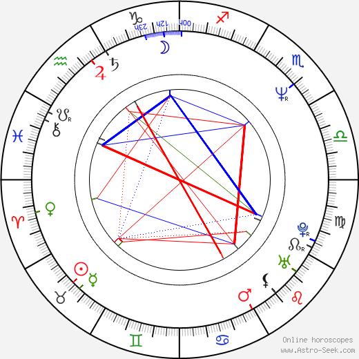Mary Beth McDonough tema natale, oroscopo, Mary Beth McDonough oroscopi gratuiti, astrologia