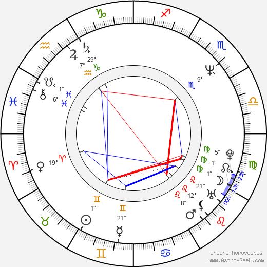 Michael Kostroff birth chart, biography, wikipedia 2018, 2019
