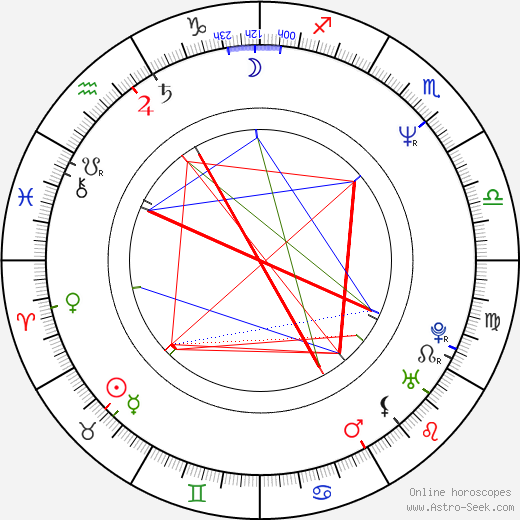 Monika Rosca tema natale, oroscopo, Monika Rosca oroscopi gratuiti, astrologia
