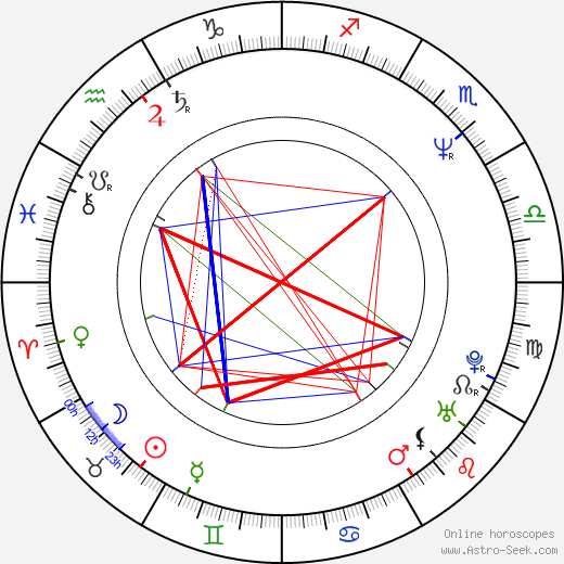 Néstor Montalbano день рождения гороскоп, Néstor Montalbano Натальная карта онлайн