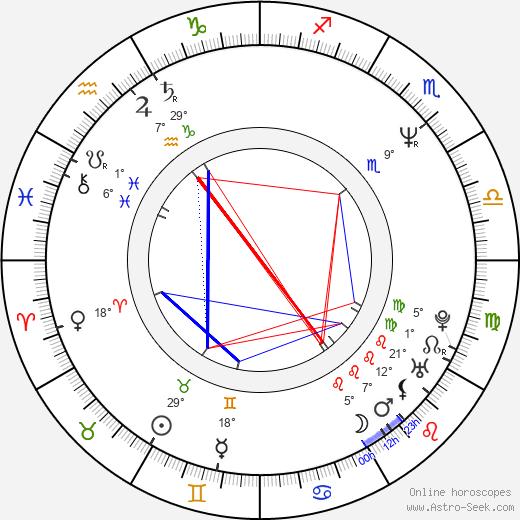 Owen Teale birth chart, biography, wikipedia 2019, 2020