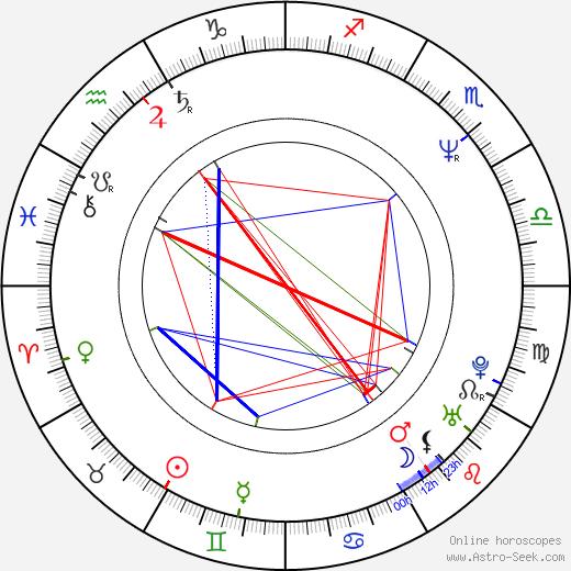 Owen Teale astro natal birth chart, Owen Teale horoscope, astrology