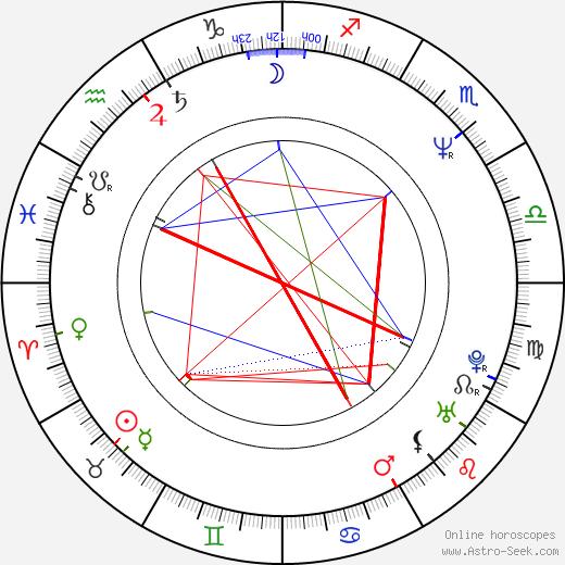 Pascal Morelli tema natale, oroscopo, Pascal Morelli oroscopi gratuiti, astrologia