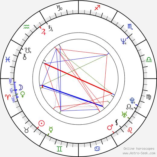 Paul Diamond день рождения гороскоп, Paul Diamond Натальная карта онлайн