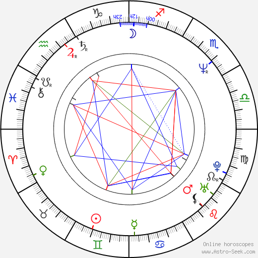 Phillip R. Ford astro natal birth chart, Phillip R. Ford horoscope, astrology